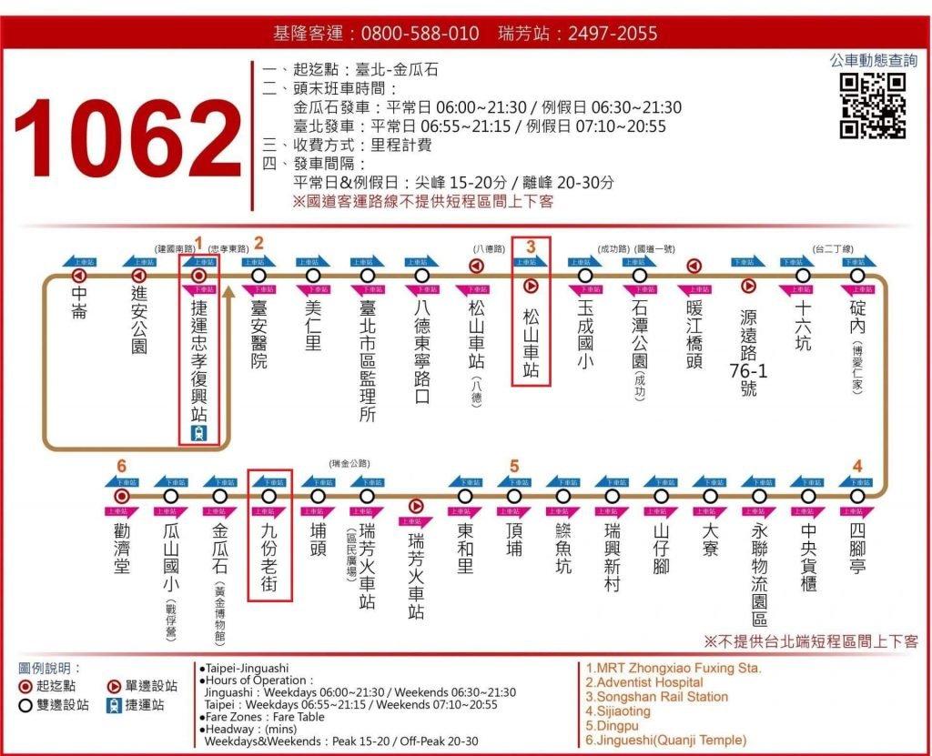 1062路線公車路線圖