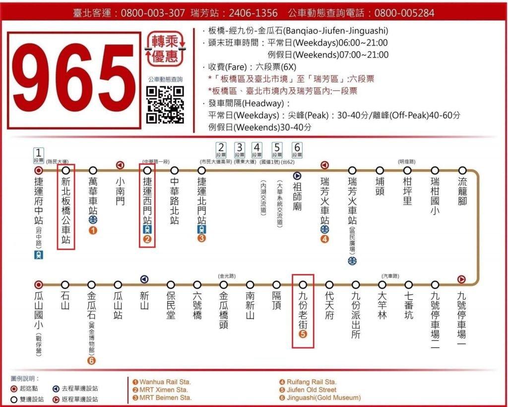 965路線公車路線圖