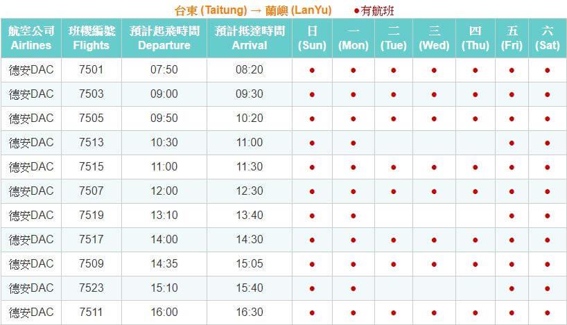 蘭嶼飛機時刻表